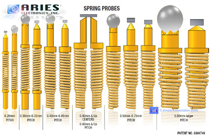 Spring probes for IC test sockets and burn-in sockets Aries